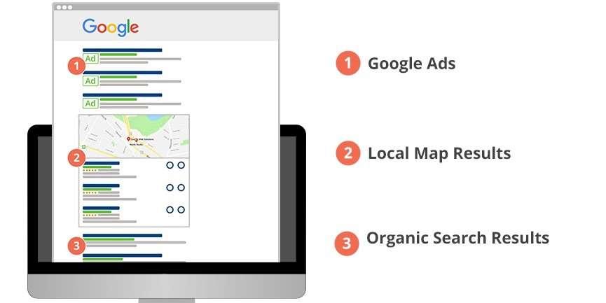 Tipos de resultados locales que muestra Google
