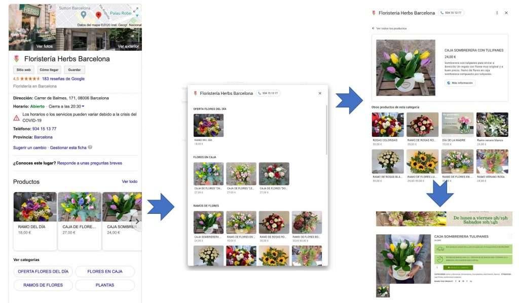 Implantación correcta de la funcionalidad de Google My Business por parte de la floristería Herbs de Barcelona