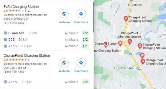 Puntos de recarga de vehículos eléctricos en Google My Business
