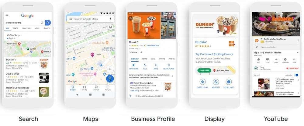 Ejemplo de formatos anuncios locales Dunkin Donuts