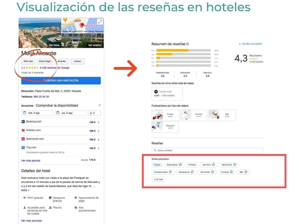Visualización de las reseñas en hoteles en google my business